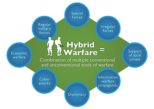 What is hybrid warfare? - Ikram Sehgal - Global Village Space