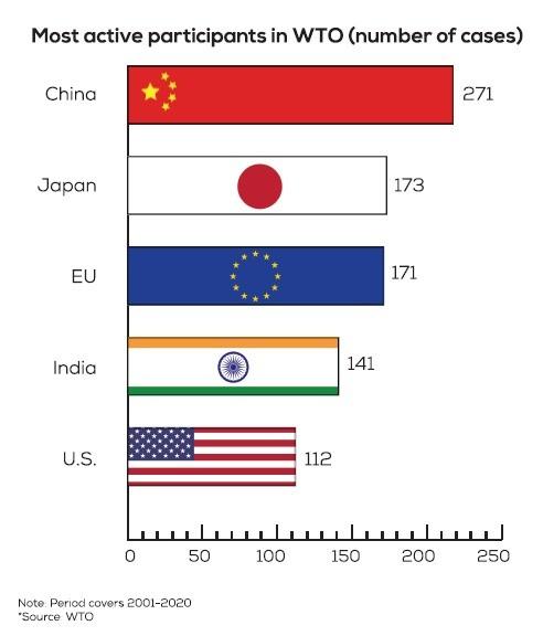 US China strategic threat