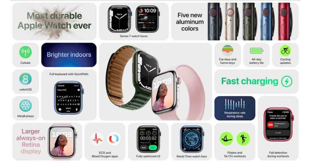 Shows a table of features for Apple Watch Series 7