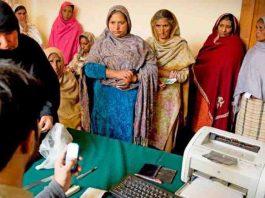 Financial Inclusion of women in Pakistan